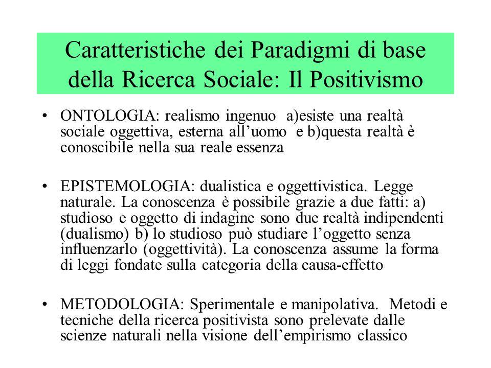 Caratteristiche dei Paradigmi di base della Ricerca Sociale: Il Positivismo