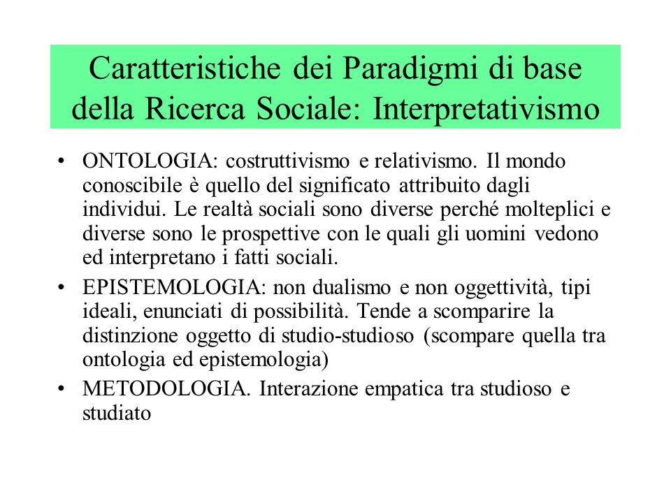 Caratteristiche dei Paradigmi di base della Ricerca Sociale: Interpretativismo