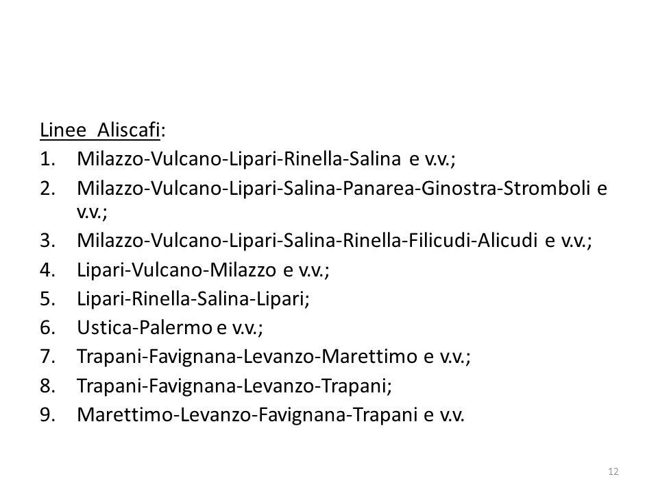 Linee Aliscafi: Milazzo-Vulcano-Lipari-Rinella-Salina e v.v.; Milazzo-Vulcano-Lipari-Salina-Panarea-Ginostra-Stromboli e v.v.;