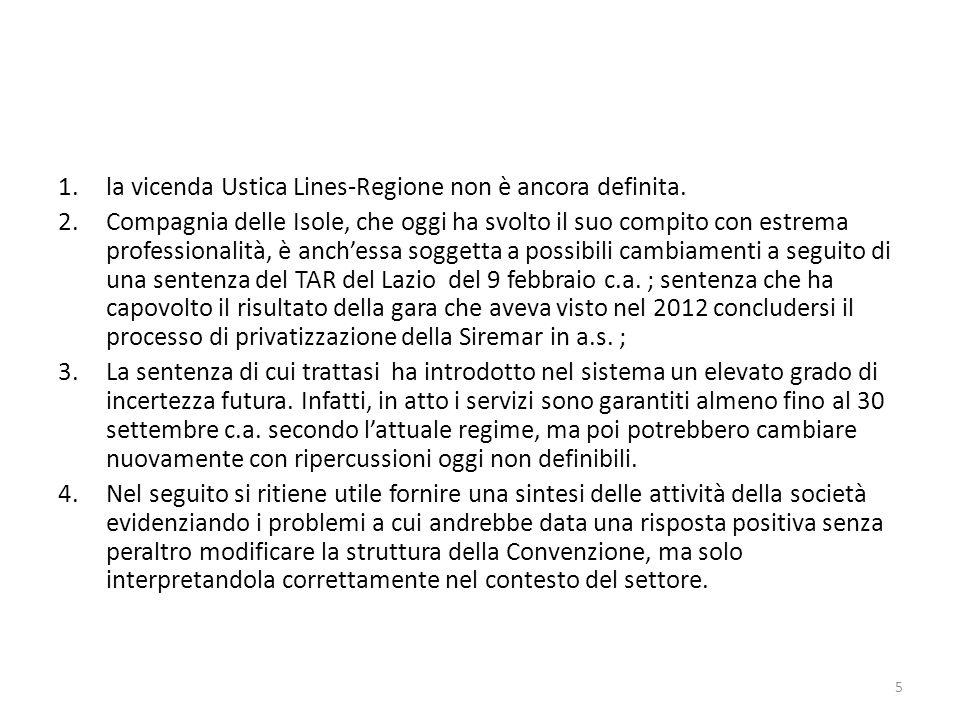 la vicenda Ustica Lines-Regione non è ancora definita.