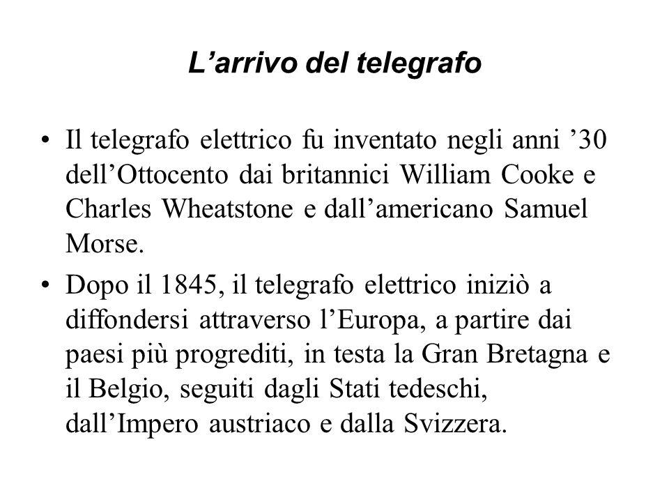 L'arrivo del telegrafo