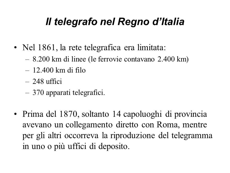 Il telegrafo nel Regno d'Italia