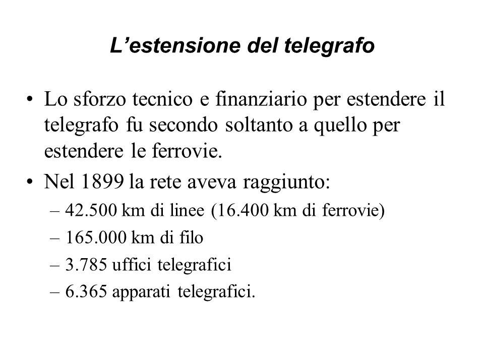 L'estensione del telegrafo