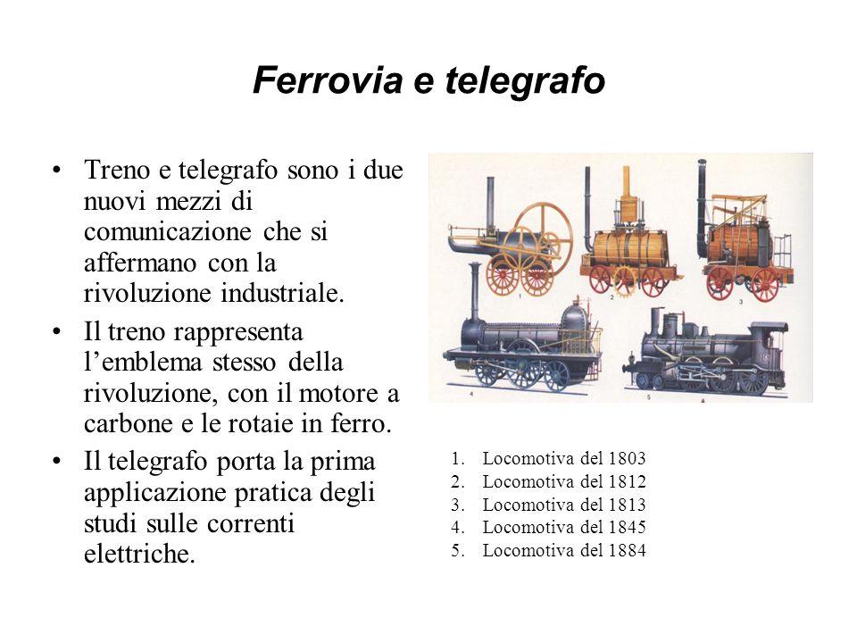 Ferrovia e telegrafo Treno e telegrafo sono i due nuovi mezzi di comunicazione che si affermano con la rivoluzione industriale.