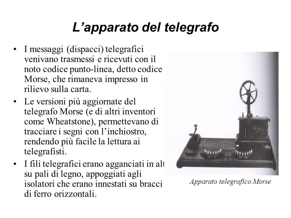 L'apparato del telegrafo