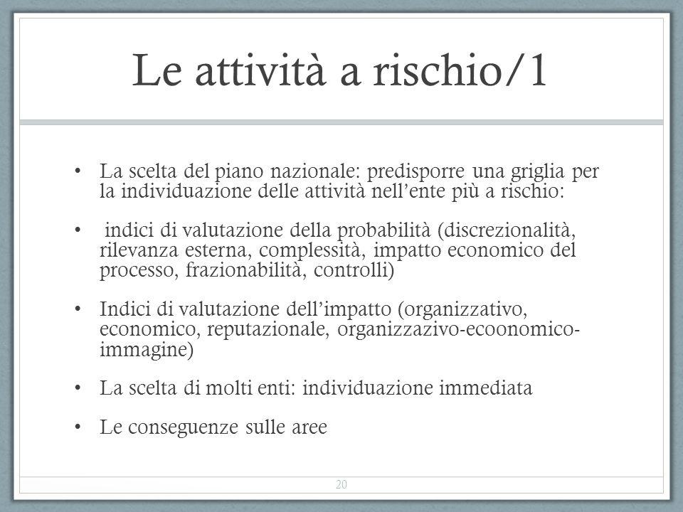 Le attività a rischio/1 La scelta del piano nazionale: predisporre una griglia per la individuazione delle attività nell'ente più a rischio: