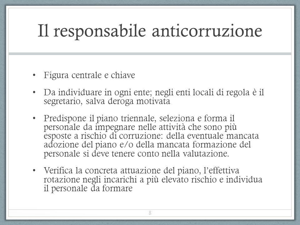 Il responsabile anticorruzione