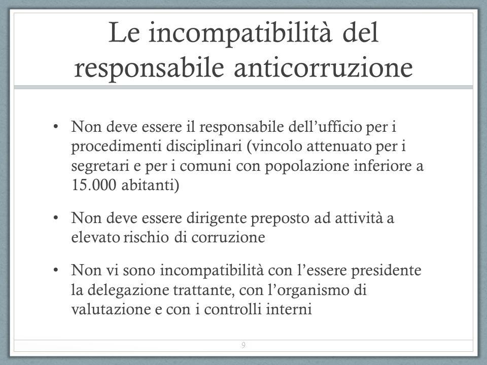 Le incompatibilità del responsabile anticorruzione