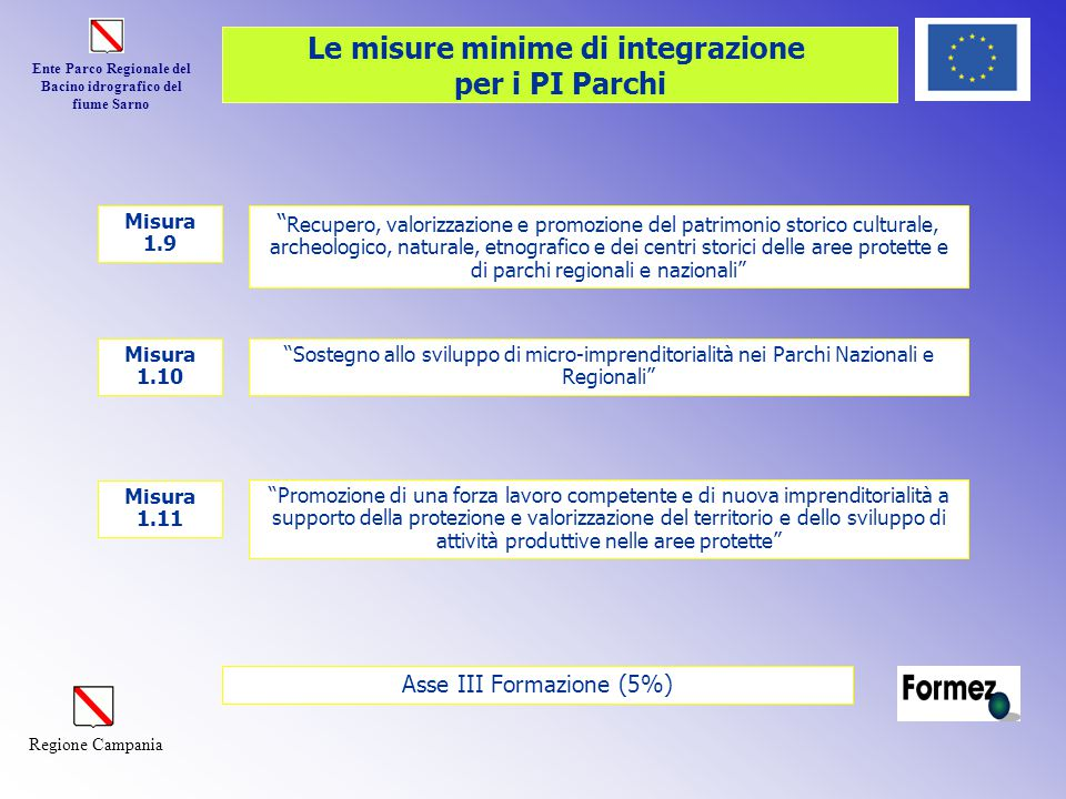 Le misure minime di integrazione