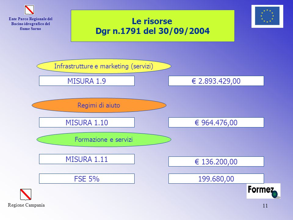 Infrastrutture e marketing (servizi)