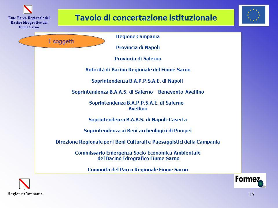 Tavolo di concertazione istituzionale