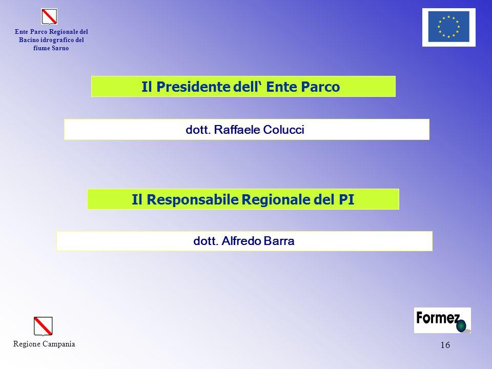 Il Presidente dell' Ente Parco Il Responsabile Regionale del PI