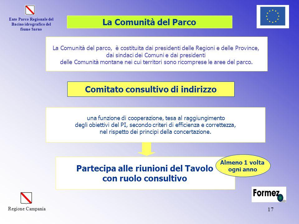 Comitato consultivo di indirizzo Partecipa alle riunioni del Tavolo