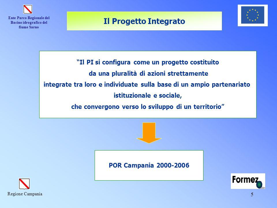 Il Progetto Integrato Il PI si configura come un progetto costituito