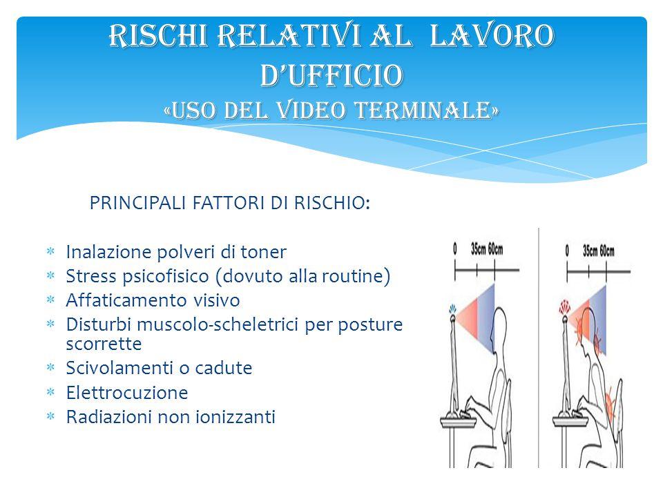 RISCHI RELATIVI AL LAVORO D'UFFICIO «USO DEL VIDEO TERMINALE»