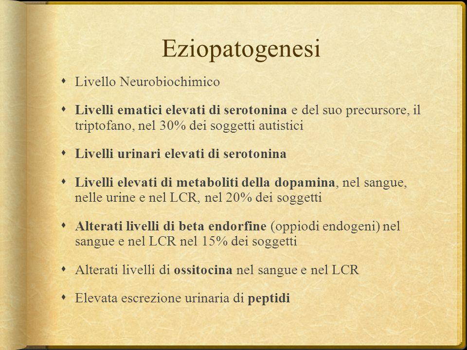 Eziopatogenesi Livello Neurobiochimico