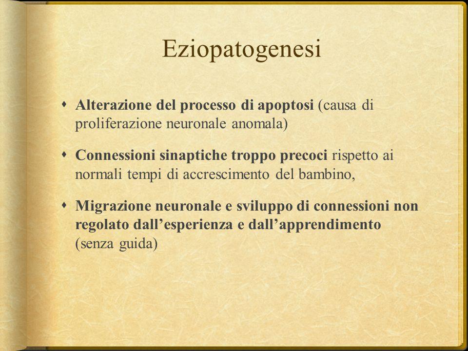 Eziopatogenesi Alterazione del processo di apoptosi (causa di proliferazione neuronale anomala)