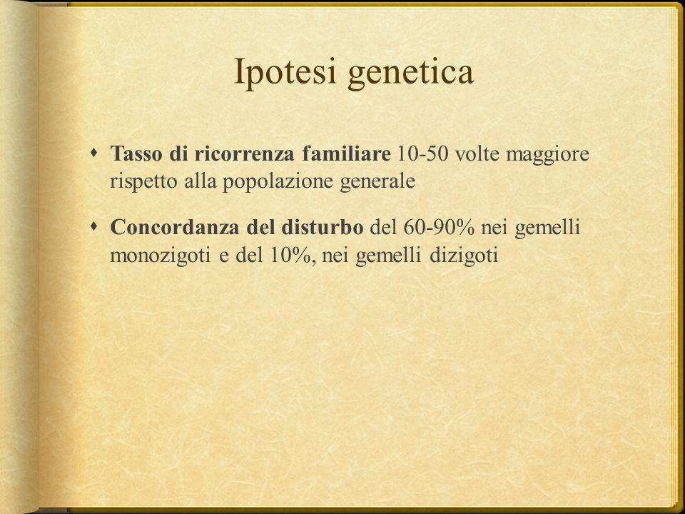 Ipotesi genetica Tasso di ricorrenza familiare 10-50 volte maggiore rispetto alla popolazione generale.