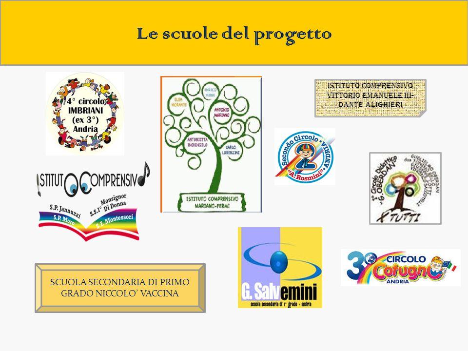 Le scuole del progetto ISTITUTO COMPRENSIVO. VITTORIO EMANUELE III-DANTE ALIGHIERI.