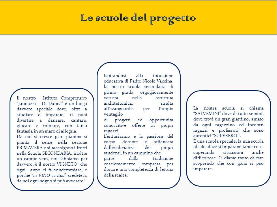 Le scuole del progetto