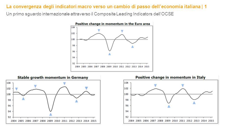 La convergenza degli indicatori macro verso un cambio di passo dell'economia italiana | 1