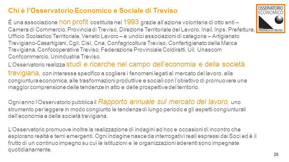 Chi è l'Osservatorio Economico e Sociale di Treviso