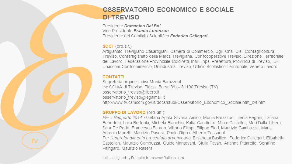OSSERVATORIO ECONOMICO E SOCIALE DI TREVISO