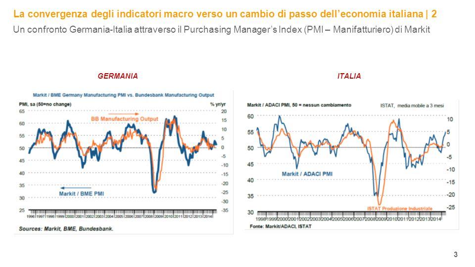 La convergenza degli indicatori macro verso un cambio di passo dell'economia italiana | 2