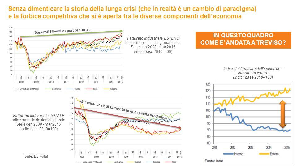 Senza dimenticare la storia della lunga crisi (che in realtà è un cambio di paradigma)