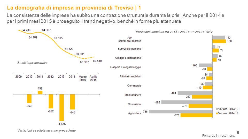 Variazioni assolute tra 2014 e 2013 e tra 2013 e 2012