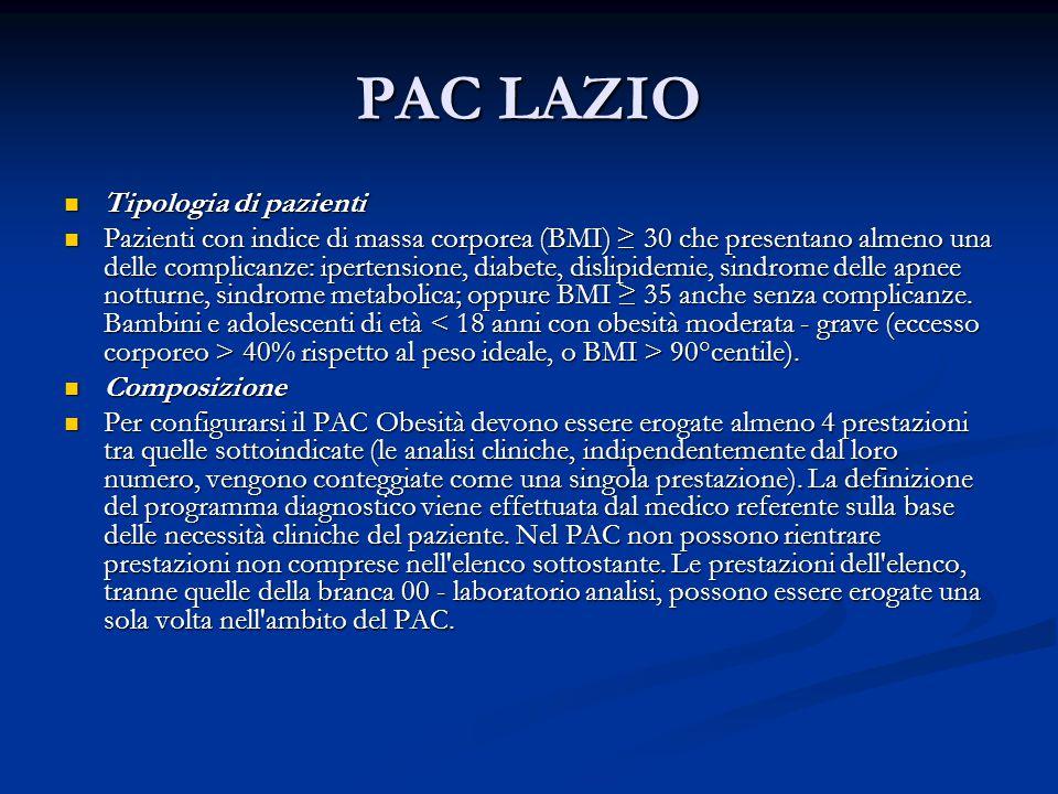 PAC LAZIO Tipologia di pazienti