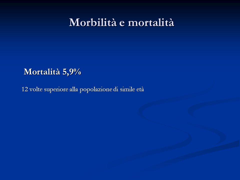 Morbilità e mortalità Mortalità 5,9%