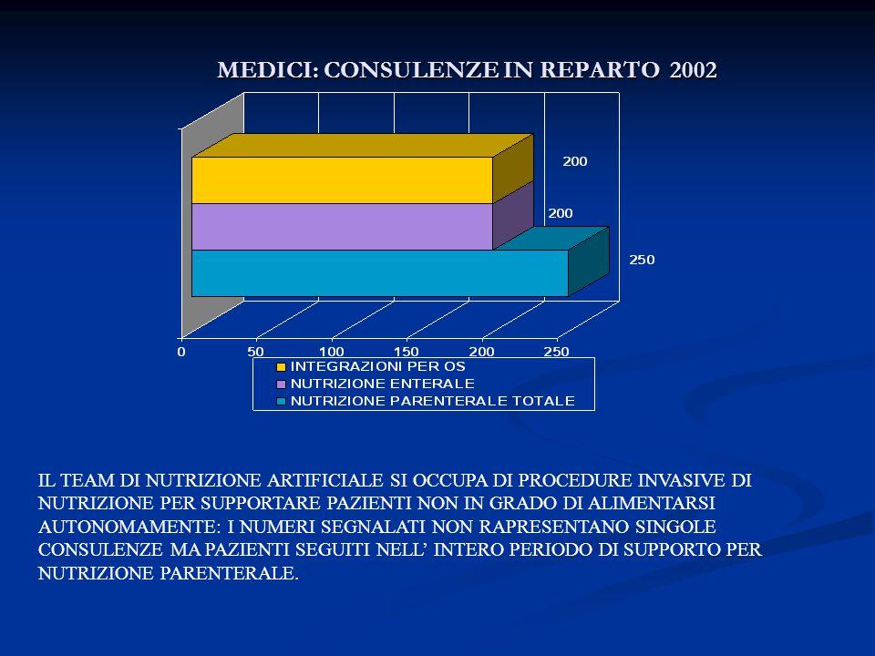 MEDICI: CONSULENZE IN REPARTO 2002