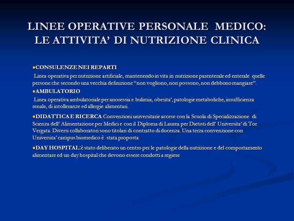 LINEE OPERATIVE PERSONALE MEDICO: LE ATTIVITA' DI NUTRIZIONE CLINICA