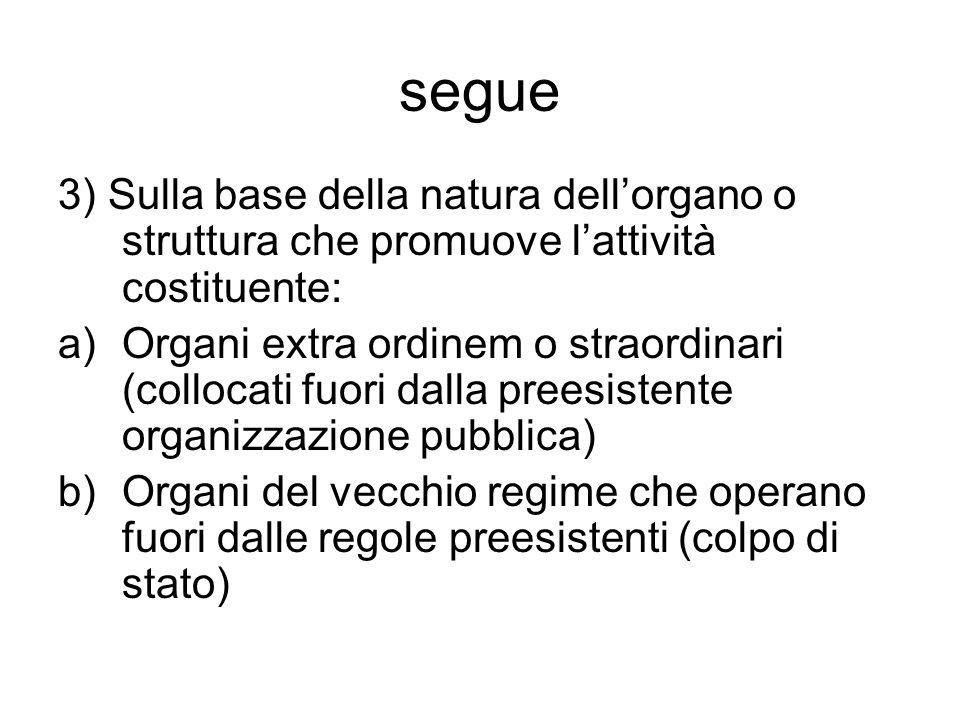 segue 3) Sulla base della natura dell'organo o struttura che promuove l'attività costituente: