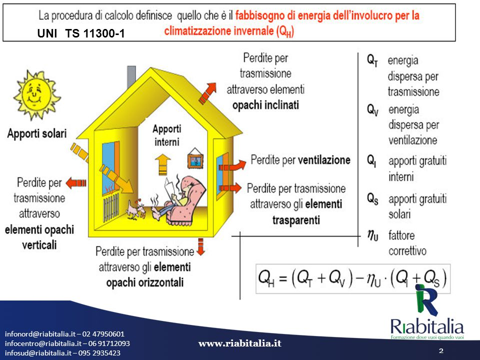 UNI TS 11300-1 www.riabitalia.it infonord@riabitalia.it – 02 47950601