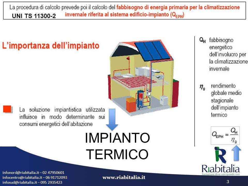 IMPIANTO TERMICO UNI TS 11300-2 www.riabitalia.it