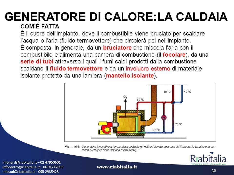 GENERATORE DI CALORE:LA CALDAIA