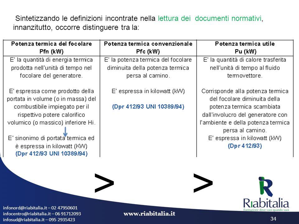 Sintetizzando le definizioni incontrate nella lettura dei documenti normativi, innanzitutto, occorre distinguere tra la: