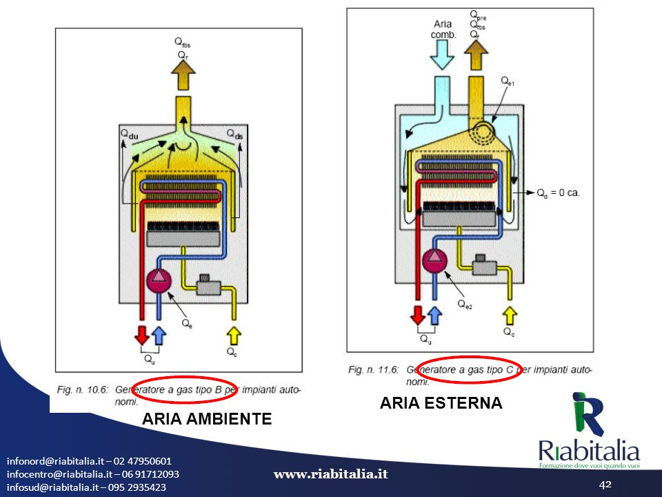 ARIA ESTERNA ARIA AMBIENTE www.riabitalia.it