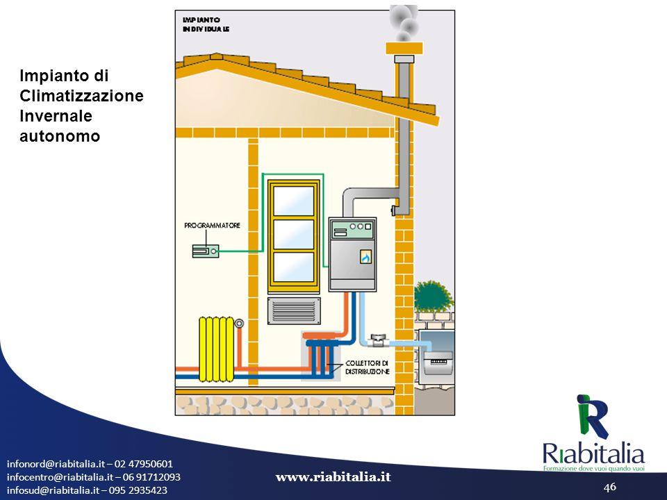 Impianto di Climatizzazione Invernale autonomo www.riabitalia.it