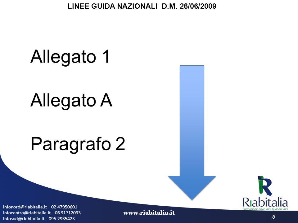 LINEE GUIDA NAZIONALI D.M. 26/06/2009