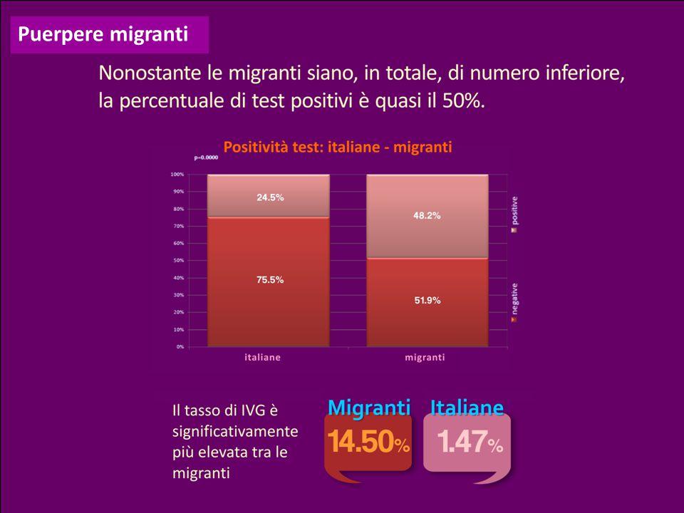 Puerpere migranti poster Puerpere straniere: