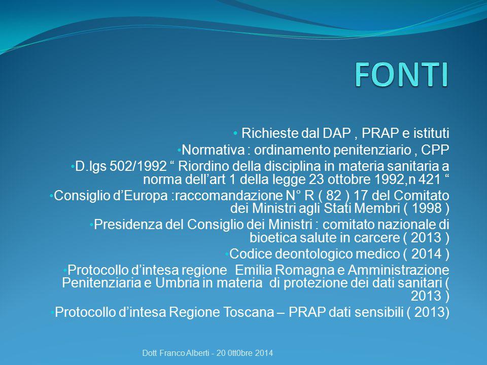 FONTI Richieste dal DAP , PRAP e istituti