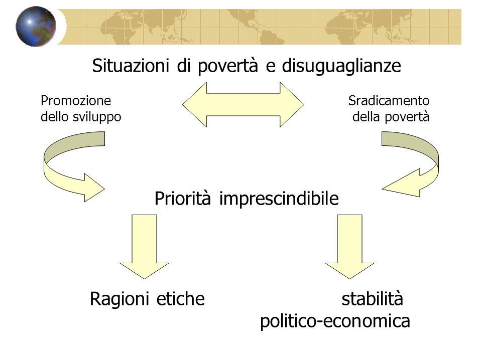 Situazioni di povertà e disuguaglianze