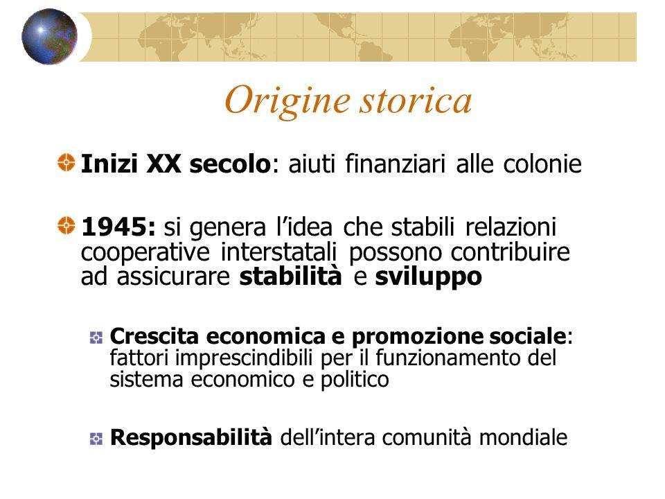 Origine storica Inizi XX secolo: aiuti finanziari alle colonie