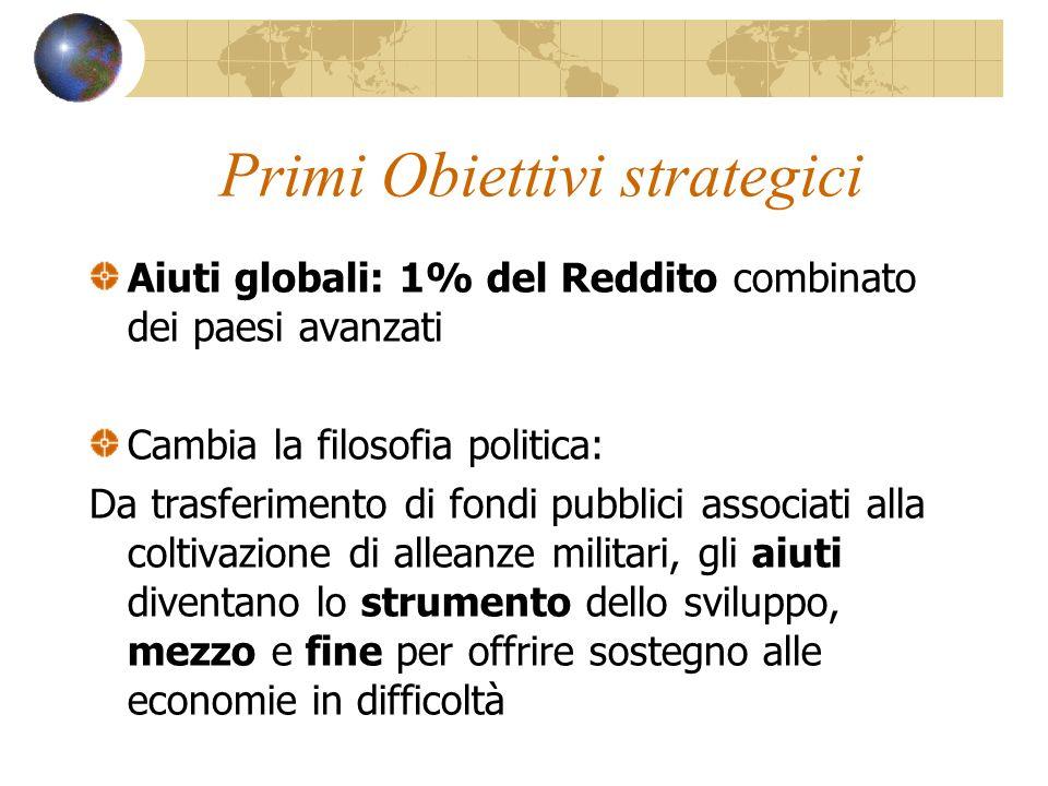 Primi Obiettivi strategici