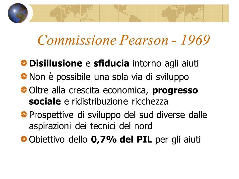 Commissione Pearson - 1969 Disillusione e sfiducia intorno agli aiuti