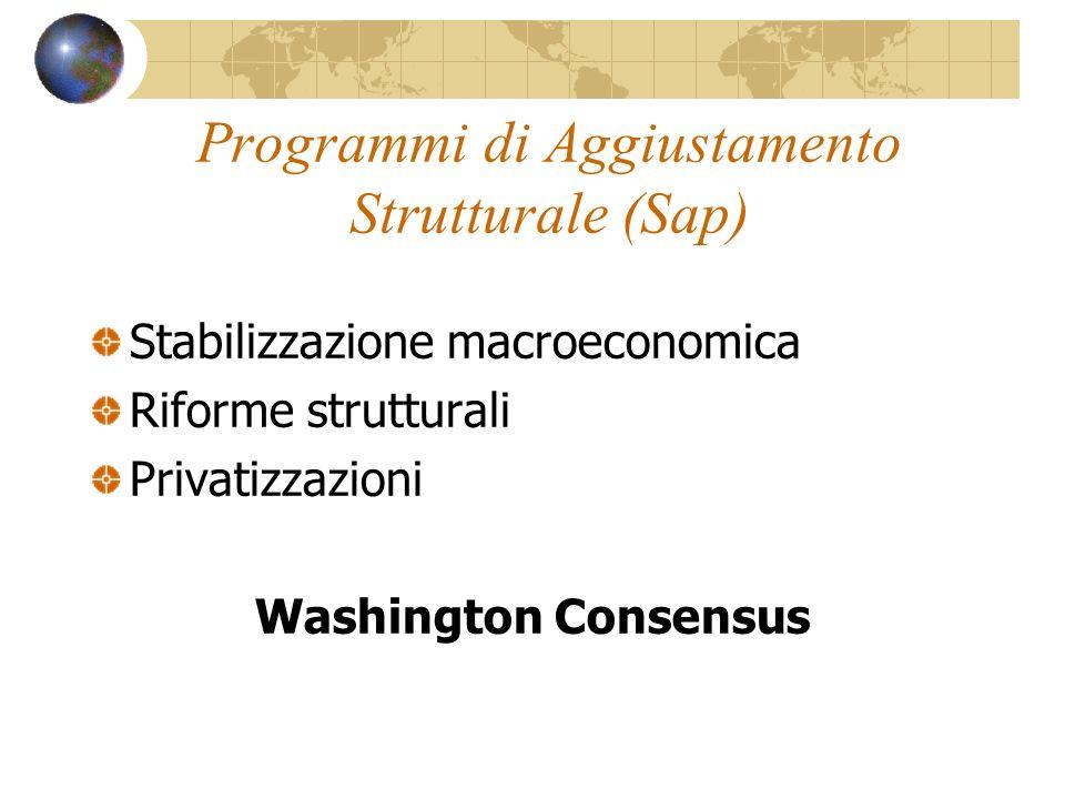 Programmi di Aggiustamento Strutturale (Sap)