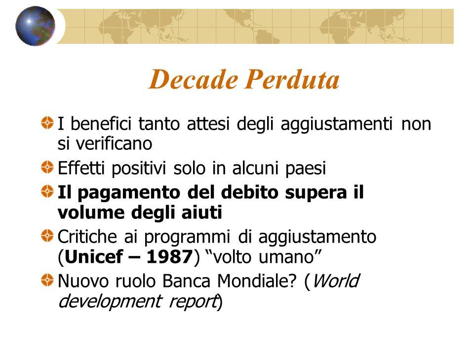 Decade Perduta I benefici tanto attesi degli aggiustamenti non si verificano. Effetti positivi solo in alcuni paesi.